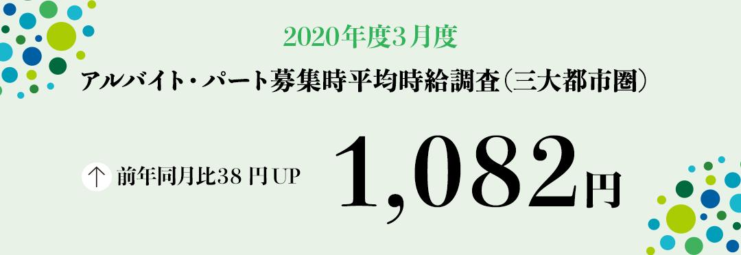 2020年3月度 アルバイト・パート募集時平均時給調査【三大都市圏(関東 ...